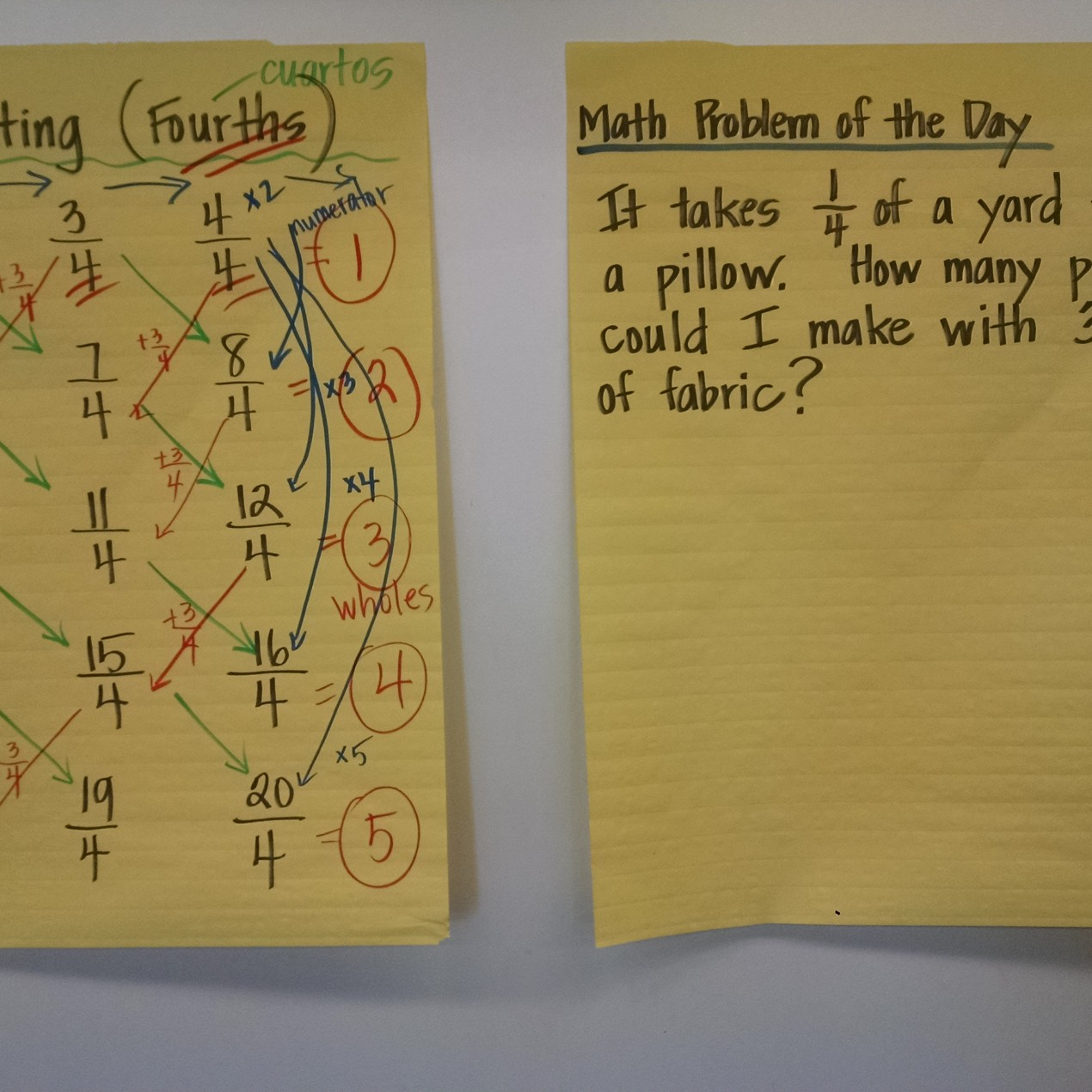 Multiplying Fractions 5th